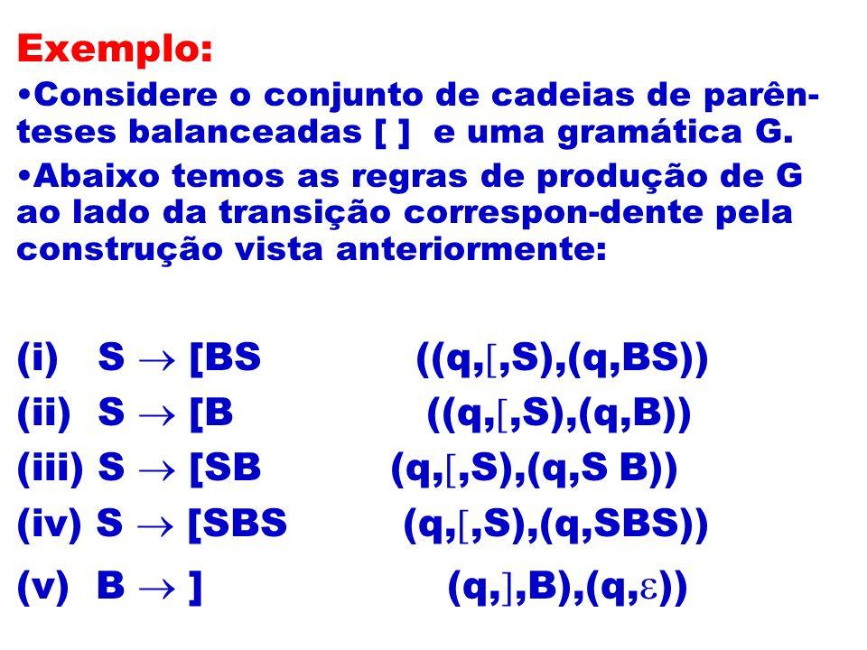 (i) S  [BS ((q,,S),(q,BS)) (ii) S  [B ((q,,S),(q,B))